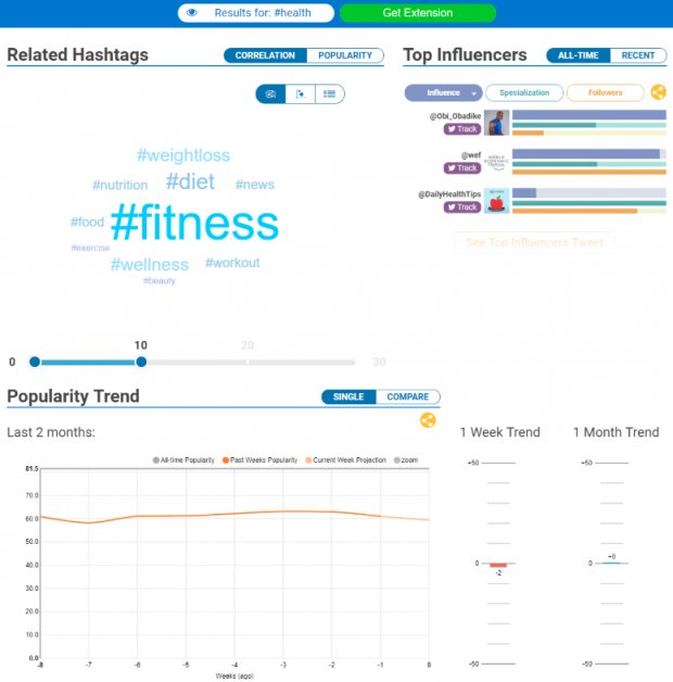 """Related hashtag search for the """"health"""" hashtag"""