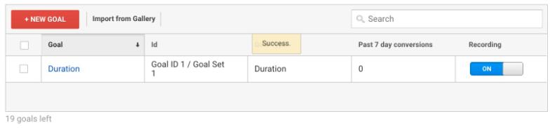 how to set up Google Analytics goals
