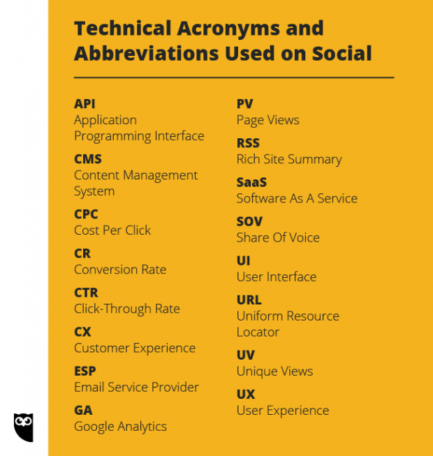 social media acronyms