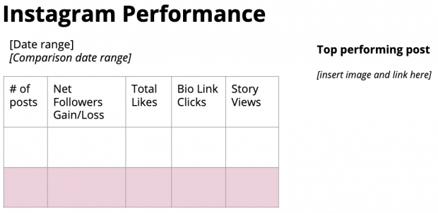 Screenshot of social media reporting template