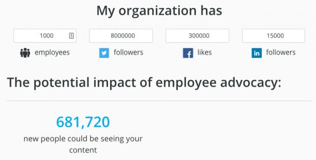 Employee advocacy calculator