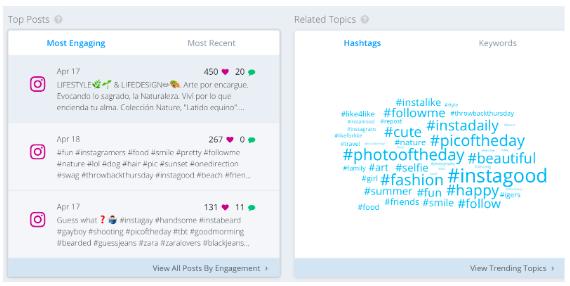 top hashtags on Keyhole