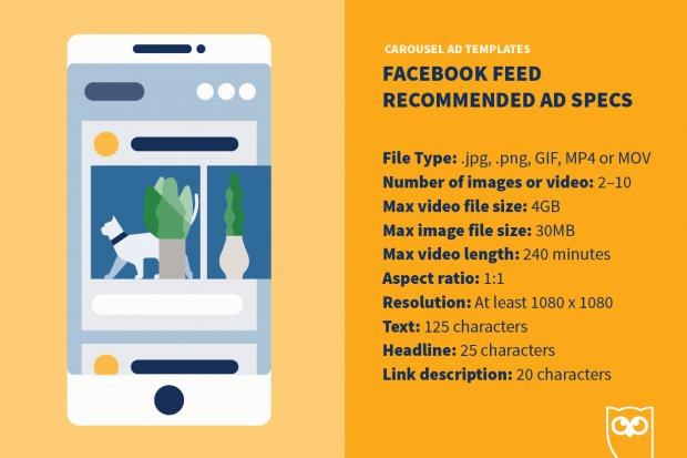 Facebook carousel ad template specs