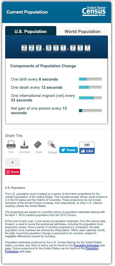 US Census population counter