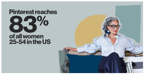 Pinterest reaches 83% of all women in the US